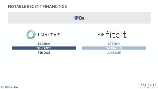 91 | @chasedave $102mm $732mm GENOMICS WEARABLES FEB. 2015 JUNE 2015 NOTABLE RECENT FINANCINGS IPOs
