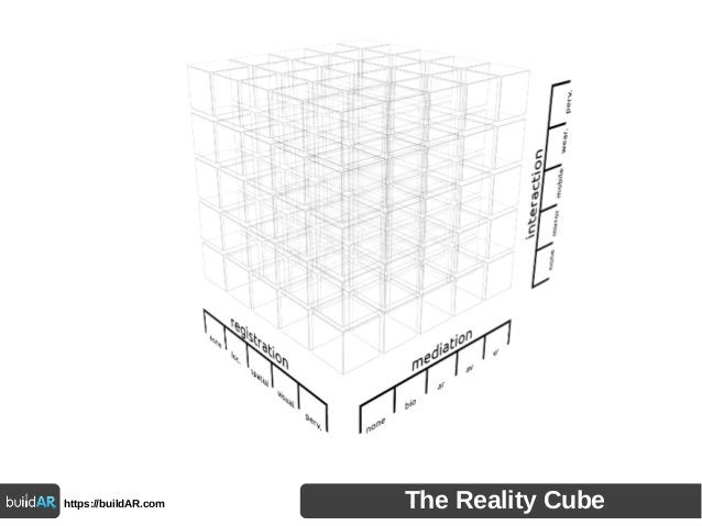 https://buildAR.com The Reality Cube