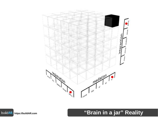 "https://buildAR.com ""Brain in a jar"" Reality"