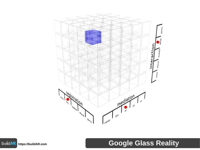 https://buildAR.com Google Glass Reality