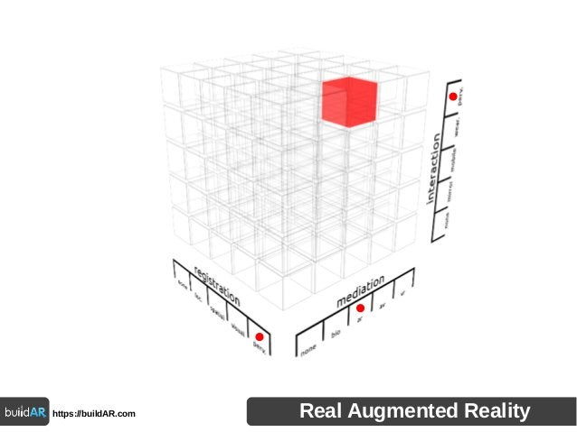 https://buildAR.com Real Augmented Reality