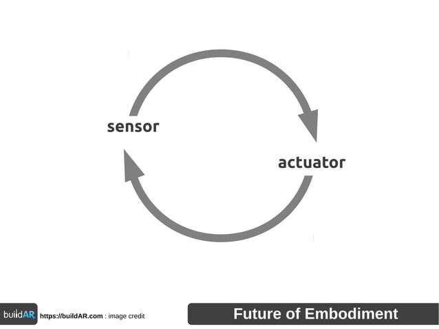 https://buildAR.com : image credit Future of Embodiment sensor actuator
