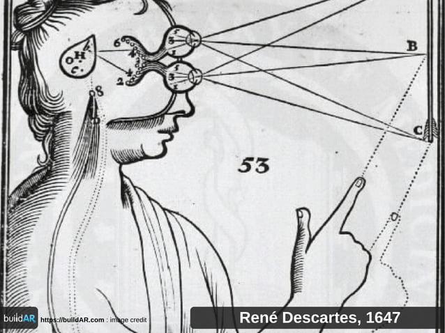 https://buildAR.com : image credit René Descartes, 1647