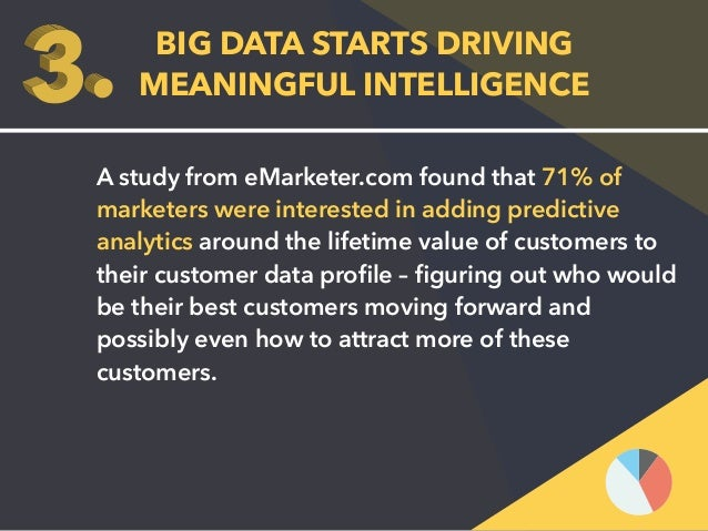 BIG DATA STARTS DRIVING  MEANINGFUL INTELLIGENCE  A study from eMarketer.com found that 71% of  marketers were interested ...