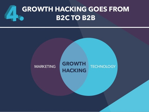 GROWTH HACKING GOES FROM  B2C TO B2B  GROWTH  MARKETING HACKING TECHNOLOGY