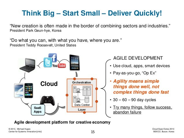 """Think Big – Start Small – Deliver Quickly! """"New creation is often made in the border of combining sectors and industries.""""..."""