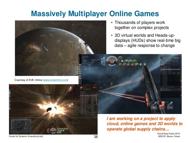 Massively Multiplayer Online Games • Thousands of players work together on complex projects • 3D virtual worlds and Heads-...