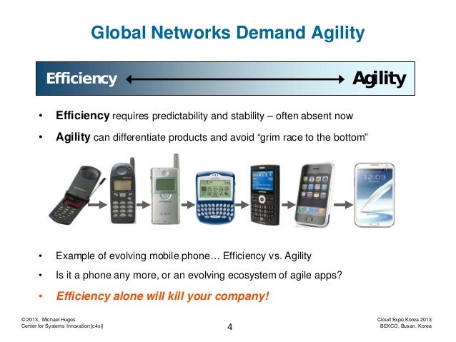 Global Networks Demand Agility •  Agility  Efficiency  •  Efficiency requires predictability and stability – often absent ...