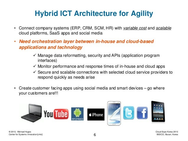 Hybrid ICT Architecture for Agility • Connect company systems (ERP, CRM, SCM, HR) with variable cost and scalable cloud pl...