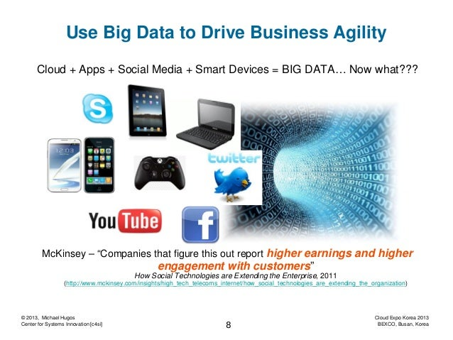 """Use Big Data to Drive Business Agility Cloud + Apps + Social Media + Smart Devices = BIG DATA… Now what???  McKinsey – """"Co..."""