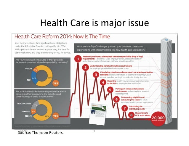 Health	  Care	  is	  major	  issue	  Source:	  Thomson-­‐Reuters	  	  6/6/13	   T