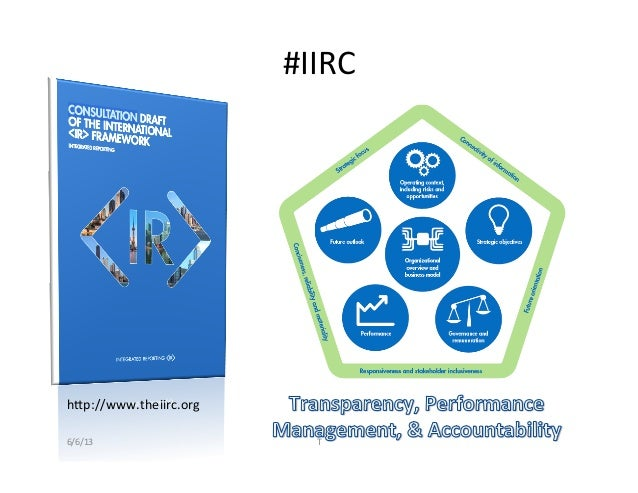#IIRC hQp://www.theiirc.org 6/6/13  T