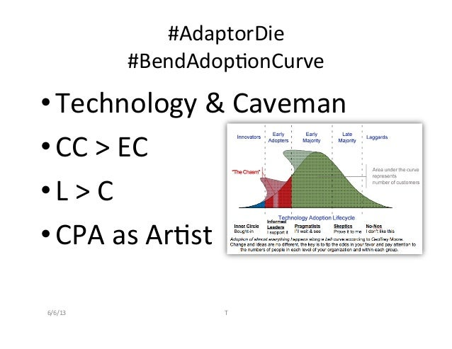 #AdaptorDie #BendAdop2onCurve •Technology & Caveman •CC > EC •L > C •CPA as Ar2st 6/6/13 ...
