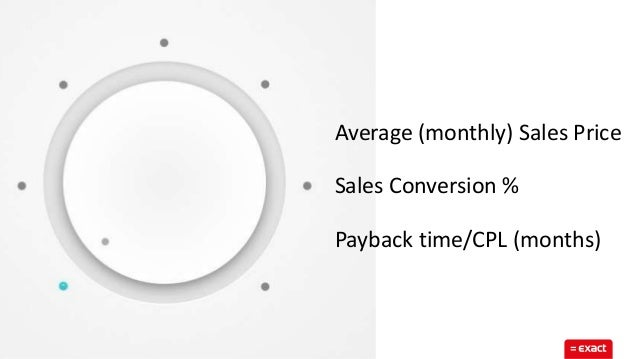 © 2016 EXACT Average (monthly) Sales Price Sales Conversion % Payback time/CPL (months)