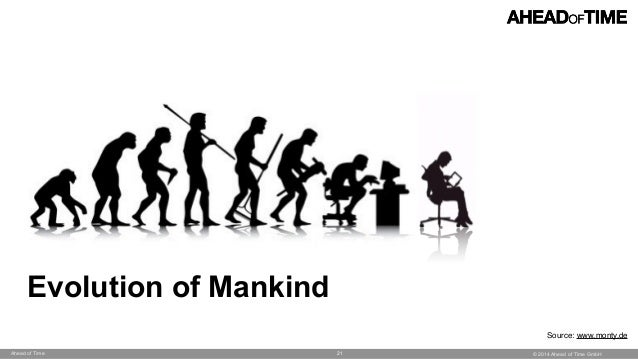© 2014 Ahead of Time GmbHAhead of Time 21 Evolution of Mankind Source: www.monty.de