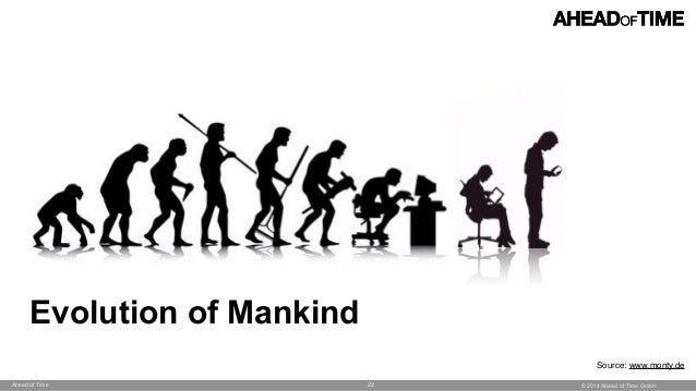 © 2014 Ahead of Time GmbHAhead of Time 22 Evolution of Mankind Source: www.monty.de