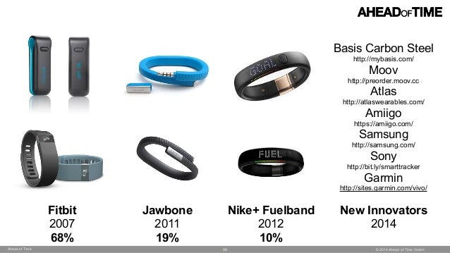 © 2014 Ahead of Time GmbHAhead of Time 39 Fitbit 2007 68% Jawbone 2011 19% Nike+ Fuelband 2012 10% New Innovators 2014 Bas...
