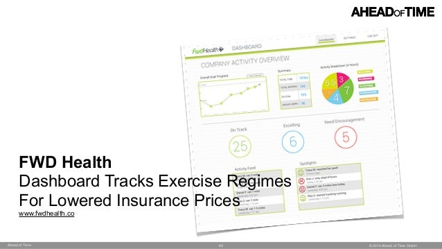 © 2014 Ahead of Time GmbHAhead of Time 43 FWD Health Dashboard Tracks Exercise Regimes For Lowered Insurance Prices www.fw...