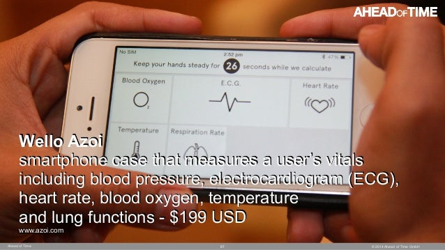 © 2014 Ahead of Time GmbHAhead of Time 67 Wello Azoi