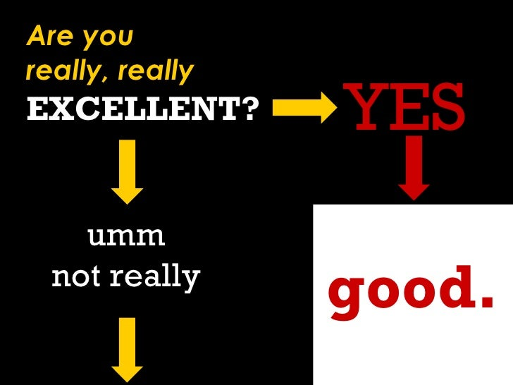 good. Are you really, really  EXCELLENT? YES umm not really