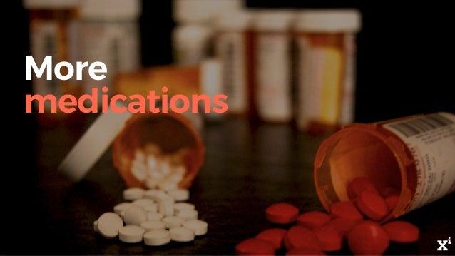 3D printing medication