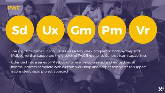 """The Digital team at UNICEF reached out to Academy Xi to help us introduce, engage and inspire the whole organisation arou..."
