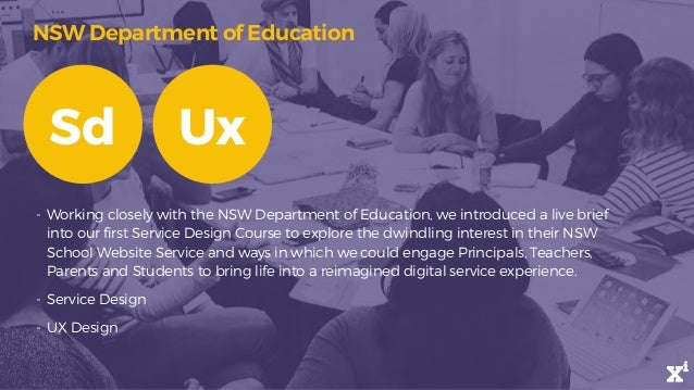 """The UX team came to Academy Xi for some group training in UX & Service Design. The purpose of this training was to help e..."