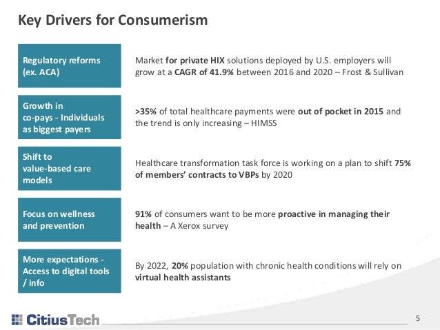 The future of healthcare in consumerism world malvernweather Choice Image