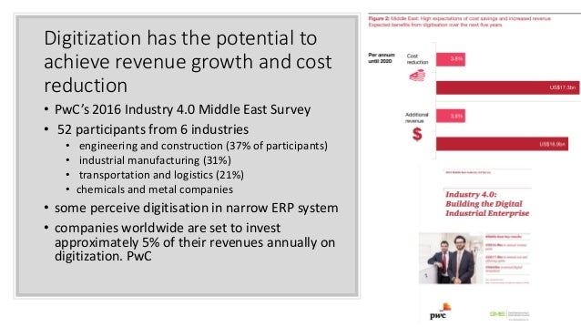 The Future of Industry 4 0 in UAE