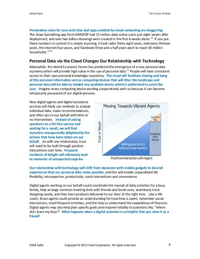 The Future of Knowledge Work Intel (White Paper)