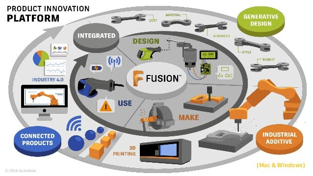 The future of manufacturing industry, makers and beginning of fusion …