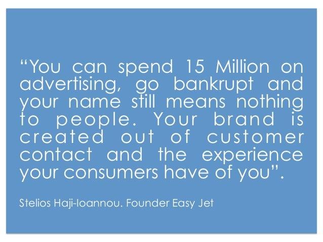 Unconventional    marketing   strategies = Brand benefits