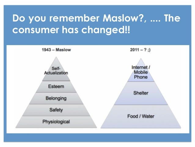 Do you remember Maslow?, .... Theconsumer has changed!!