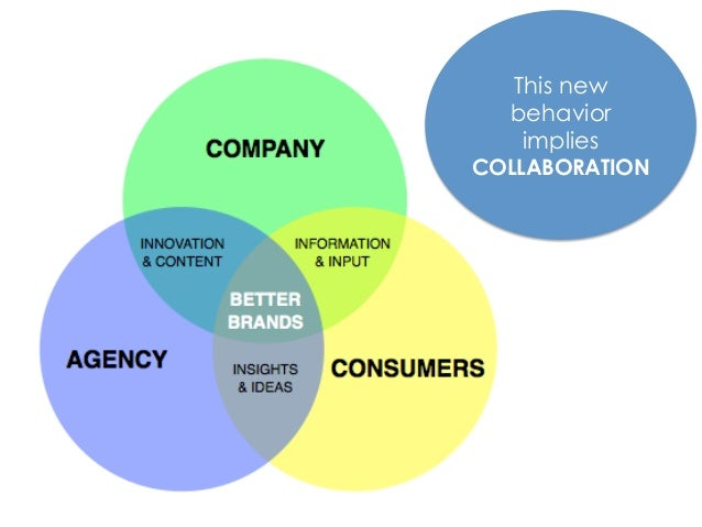"""""""Your brand isformed primarily not what your company says about itself but    what thecompany does""""Jeff Bezos. Amazon"""