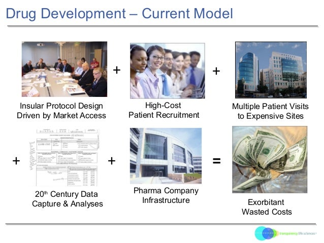 current and future development of open The current status and future prospects of open and distance learning in korea had not the current development of corporate e-learning in korea.