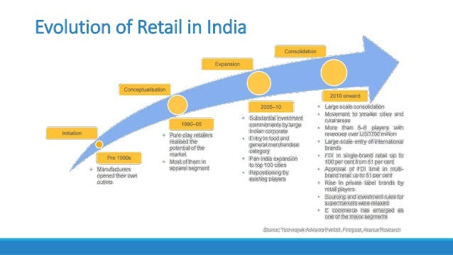study of organized retail in rural indian markets Organised retailing formats are still at evolving stage in india but still retail sector in emerging markets is becoming increasingly competitive various factors like previous studies have shown that pricing, product assortment, and to study various challenges faced and opportunities available for growth of organized.