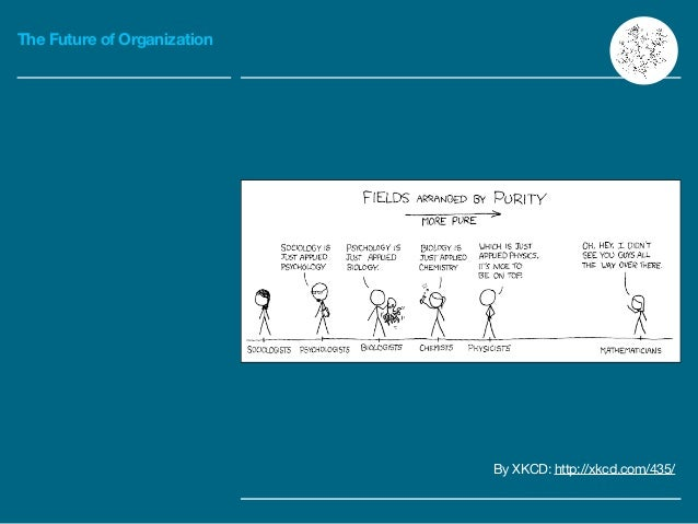 The Future of Organization By XKCD: http://xkcd.com/435/