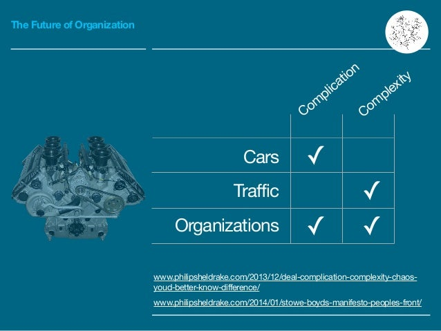 The Future of Organization www.philipsheldrake.com/2013/12/deal-complication-complexity-chaos- youd-better-know-difference...
