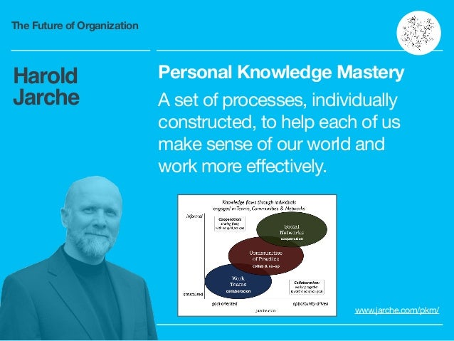 The Future of Organization Personal Knowledge Mastery A set of processes, individually constructed, to help each of us mak...