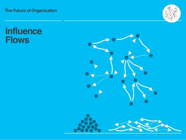 The Future of Organization Influence Flows