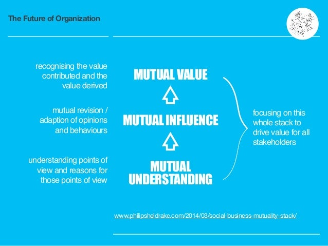 The Future of Organization understanding points of view and reasons for those points of view mutual revision / adaption of...