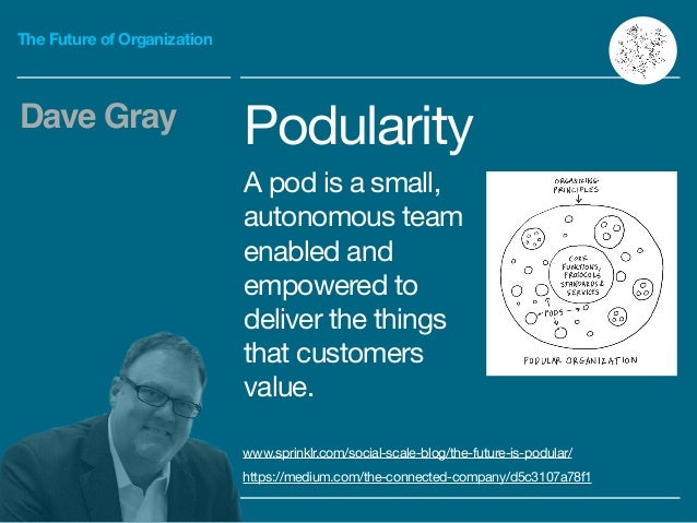The Future of Organization Podularity  A pod is a small, autonomous team enabled and empowered to deliver the things that ...