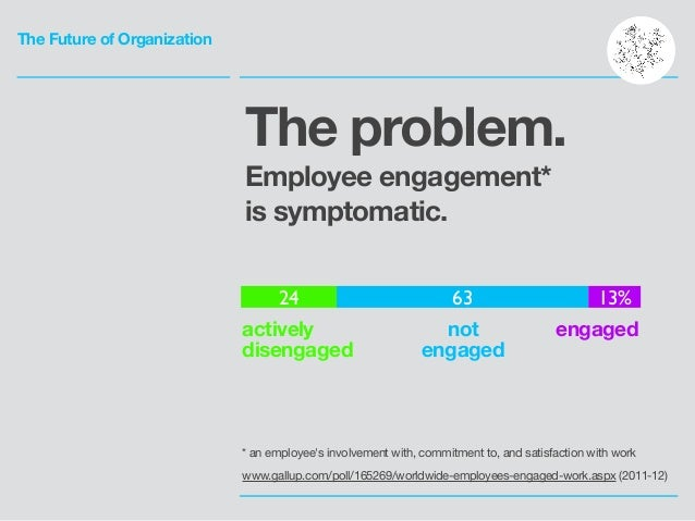 The Future of Organization The problem. Employee engagement* is symptomatic. * an employee's involvement with, commitment ...