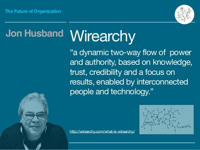 """The Future of Organization Wirearchy  """"a dynamic two-way flow of power and authority, based on knowledge, trust, credibili..."""