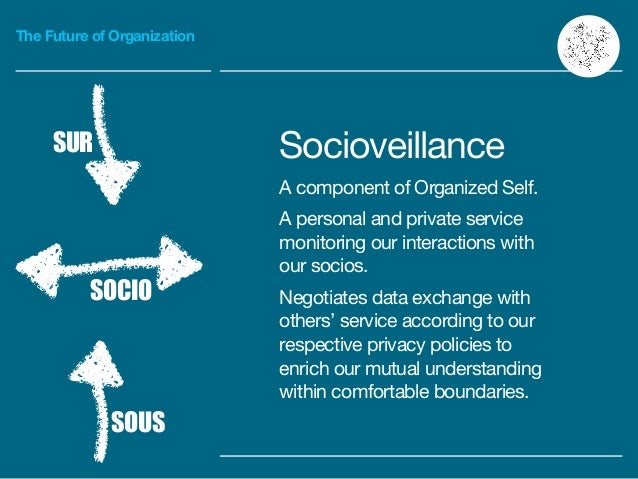 The Future of Organization Socioveillance  A component of Organized Self.  A personal and private service monitoring our i...
