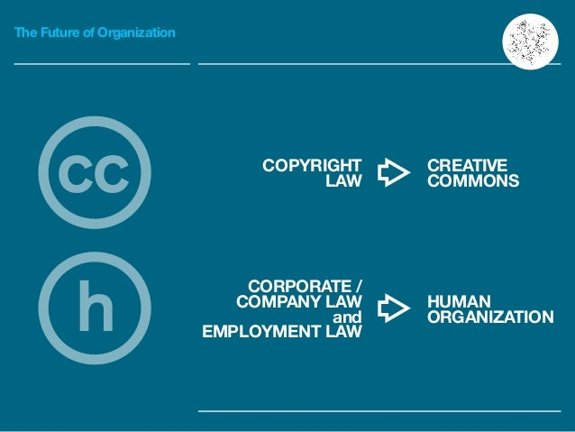 The Future of Organization CREATIVE COMMONS COPYRIGHT LAW HUMAN ORGANIZATION CORPORATE / COMPANY LAW and EMPLOYMENT LAW cc...