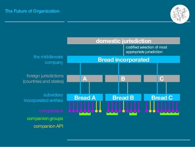 The Future of Organization Bread incorporated domestic jurisdiction codified selection of most appropriate jurisdiction A ...