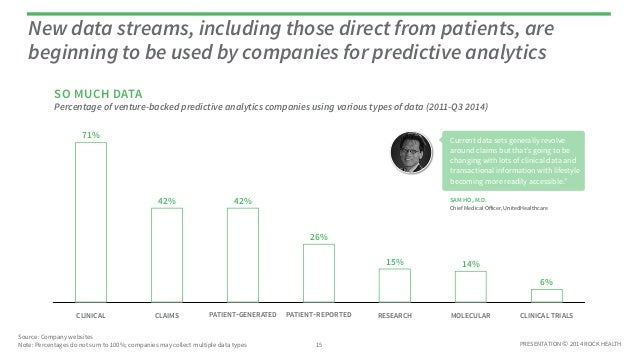 New data streams, including those direct from patients, are  beginning to be used by companies for predictive analytics  6...