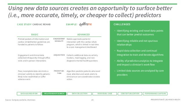 Using new data sources creates an opportunity to surface better  (i.e., more accurate, timely, or cheaper to collect) pred...