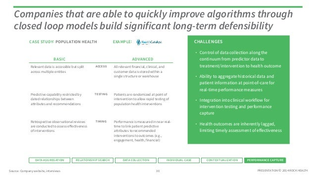Companies that are able to quickly improve algorithms through  closed loop models build significant long-term defensibilit...